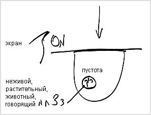 2009-03-09_bs-mitzva-achat_lesson_bb_parts_nazig_ha-bore_1.jpg