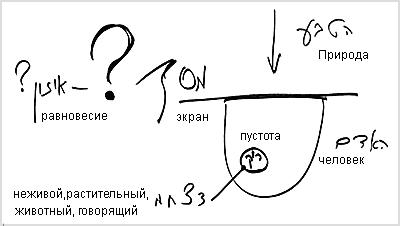 2009-03-09_bs-mitzva-achat_lesson_bb_parts_nazig_ha-bore_2.jpg