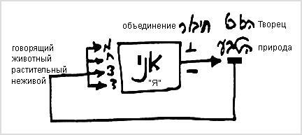 2009-03-12_bs-mitzva-achat_lesson_bb_pic-1.jpg