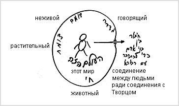 2009-03-12_bs-mitzva-achat_lesson_bb_pic-2.jpg