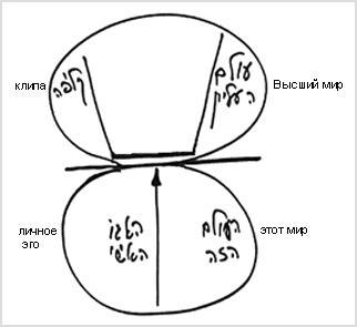 2009-03-25_bs-ahavat-ashem_lesson_bb_01.jpg