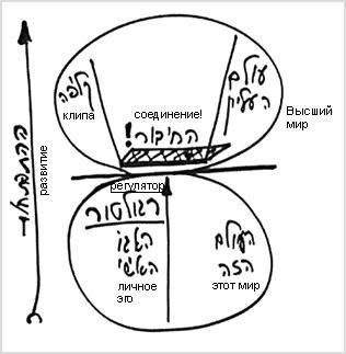 2009-03-25_bs-ahavat-ashem_lesson_bb_02.jpg