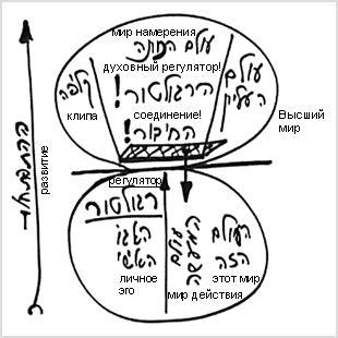 2009-03-25_bs-ahavat-ashem_lesson_bb_03.jpg