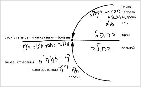 2009-04-12_kitvey-rb-dargot-sulam-930-rosh-hodesh_lesson_bb_02.jpg