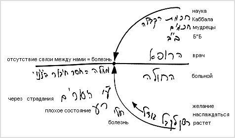 2009-04-12_kitvey-rb-dargot-sulam-930-rosh-hodesh_lesson_bb_03.jpg