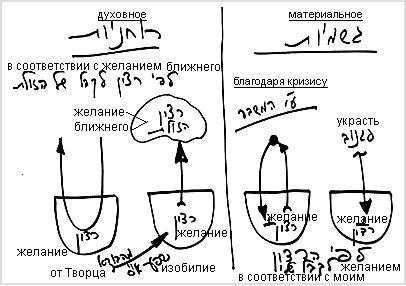 2009-04-17_rb-shamati-153-machshava-hi-tolada_lesson_bb_4.jpg