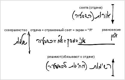 2009-04-19_bs-galut-ve-geula_lesson_bb_1.jpg