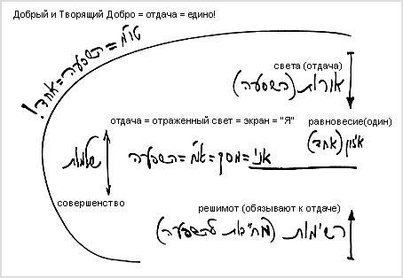 2009-04-19_bs-galut-ve-geula_lesson_bb_2.jpg