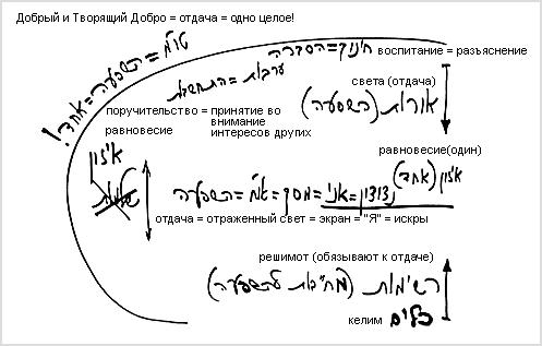 2009-04-19_bs-galut-ve-geula_lesson_bb_3.jpg