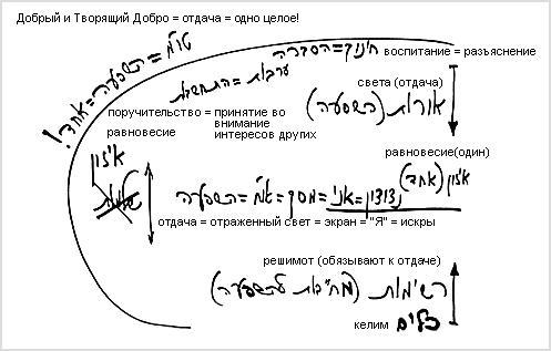2009-04-19_bs-galut-ve-geula_lesson_bb_3.jpg