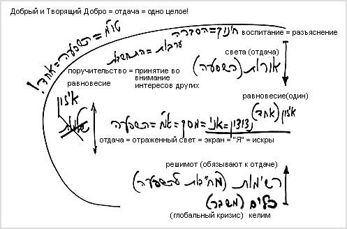 2009-04-19_bs-galut-ve-geula_lesson_bb_4.jpg