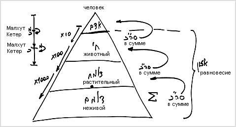 2009-04-24_rb-shamati-010-brach-dodi_lesson_bb_3.jpg