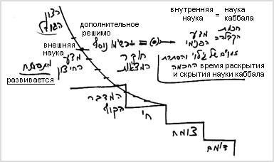 2009-05-03__bs-shivha-tirash-gvirta_lesson_ny_02.jpg
