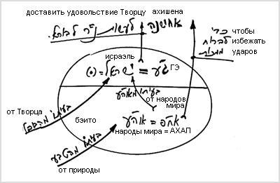2009-05-08_bs-shalom-ba-olam_lesson_ny_02.jpg