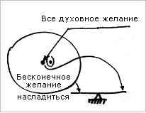 2009-09-16_bs-pticha-pirush-sulam_lesson_bb.jpg