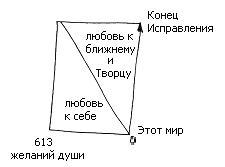 2009-11-30_lesson_bb_achana