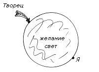 2009-12-07_bs-pticha_lesson_bb