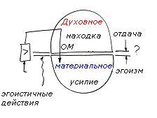 2009-12-14_bs-tchunat-hochmat-nistar_lesson_bb