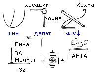 2009-12-28_rh-zohar_lesson_bb