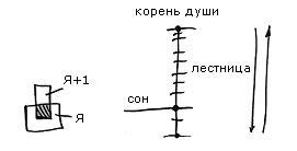 2010-01-08_rb-shamati-153-machshava-hi-tolada_lesson_bb