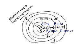 2010-01-10_bs-mavo-zohar_lesson_bb