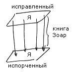 2010-01-11_rh-zohar_lesson_bb
