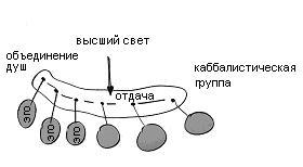 2010-01-17_rh-zohar_lesson_bb_01