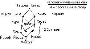 2010-01-17_rh-zohar_lesson_bb_02