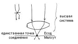 2010-02-04_zohar-la-am-meketz_lesson_bb_n8_01