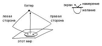 2010-02-04_zohar-la-am-meketz_lesson_bb_n8_02