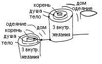 2010-03-09_bs-beit-shaar-kavanot_lesson_bb_n6