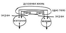 2010-05-18_rav_bs-aravut_lesson_bb_01