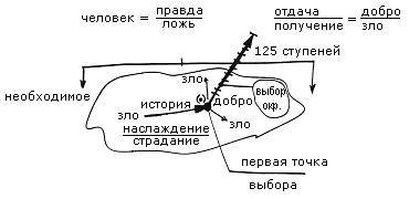 2010-05-24_rav_bs-akdama-tes_lesson_bb_n2