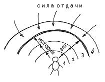 2010-05-28_rav_rb-shamati-016-yom-ashem_lesson_bb