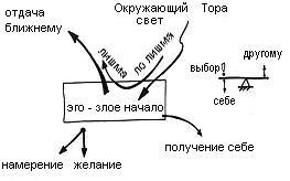 2010-06-03_rav_bs-akdama-tes_lesson_bb_n10