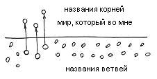 2010-06-07_rav_bs-akdama-tes_lesson_bb_n12