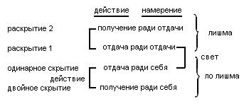 2010-06-09_rav_kitvey-rb-1984-15-ha-itachen_lesson_bb