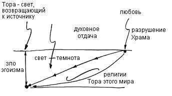 2010-06-29_rav_bs-akdama-panim-meirot_lesson_bb_n4