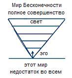 2010-08-13_rav_rb-shamati-034-itron-aaretz_lesson_bb_02