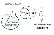 2010-08-16_rav_bs-akdama-panim-meirot_lesson_bb_n13