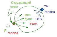2010-09-05_rav_kitvey-rb-igeret-34_lesson_bb