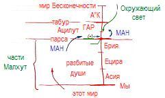 2010-09-12_rav_bs-tes-15_lesson_bb