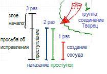 2010-09-14_rav_kitvey-rb-1986-36-achana-le-slichot_lesson_bb