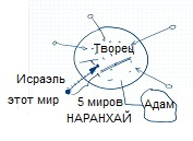 2010-09-14_rav_zohar-la-am-vayechi_lesson_bb_n17