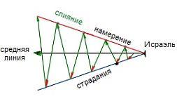 2010-09-16_rav_kitvey-rb-1989-27-inyan-isurim_lesson_bb