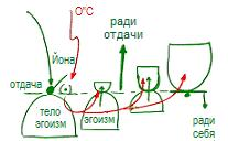2010-09-17_rav_lesson_bb_al-yom-kipur