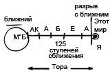 2010-09-17_rav_zohar-la-am-vayechi_lesson_bb_01