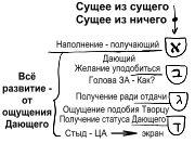 2010-09-20_rav_kitvey-rb-1987-09-gadlut-adam_lesson_bb_02