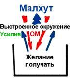 2010-09-21_rav_kitvey-rb-1985-37-mi-meid-al-ha-adam_lesson_bb_03