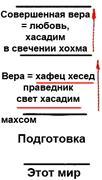 2010-09-21_rav_kitvey-rb-1985-37-mi-meid-al-ha-adam_lesson_bb_05